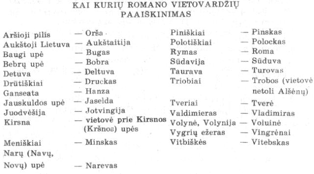 Pietaris